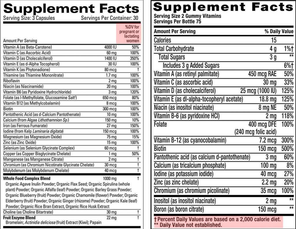 prenatal vitamin and women's multivitamin nutrition fact label comparison